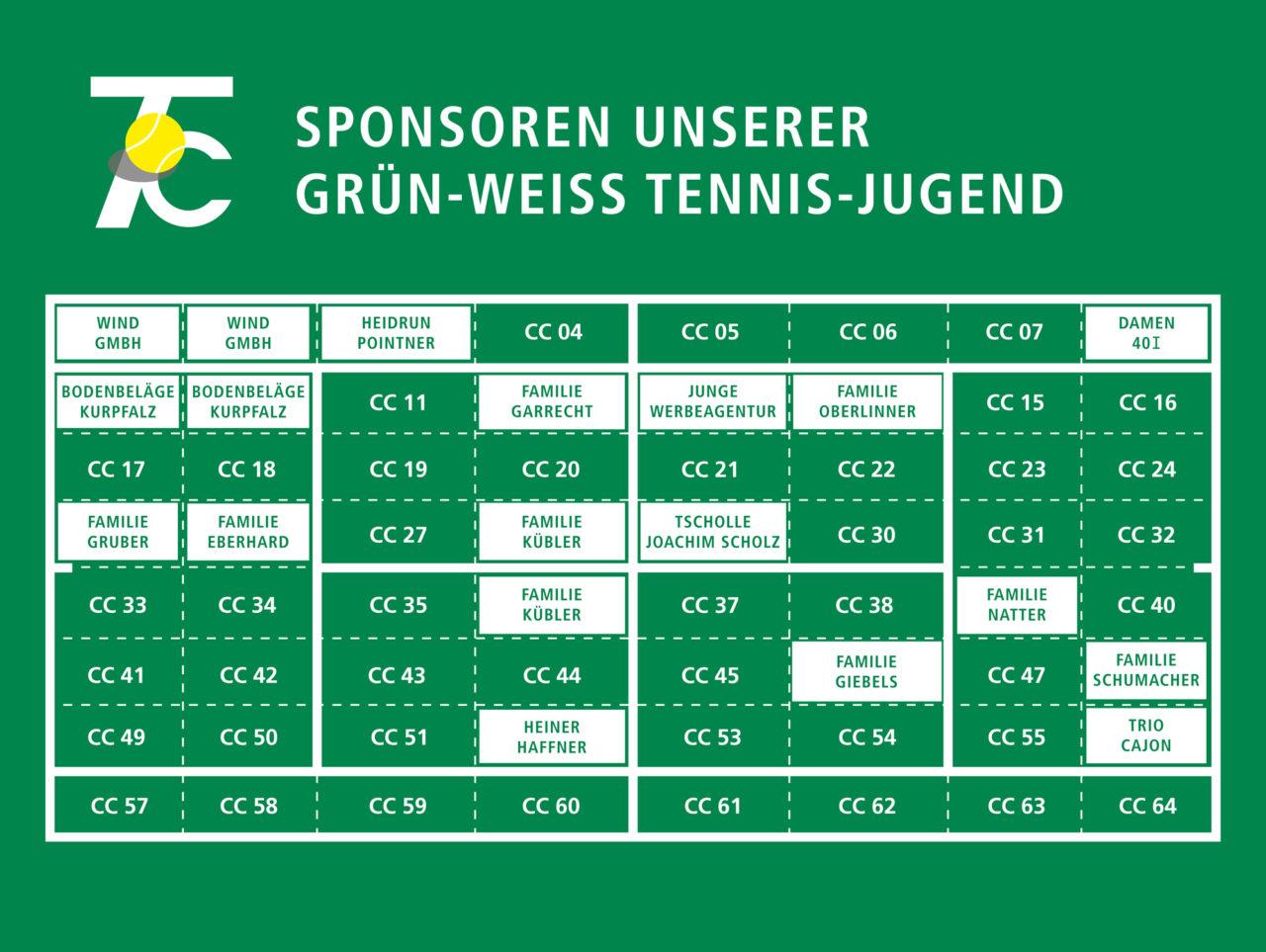 https://www.tennisclub-frankenthal.de/wp-content/uploads/2020/09/TC_Plakat_SPONSOREN_JUGEND_DRUCK_ZW_AE-1280x963.jpg